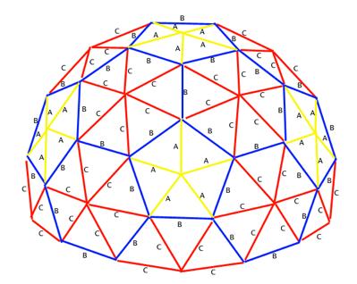 Das Konstruktionsprinzip eines V3-Domes