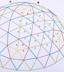 Die E-Dreicke sind der Schlüssel zum praktischen Zerlegen.